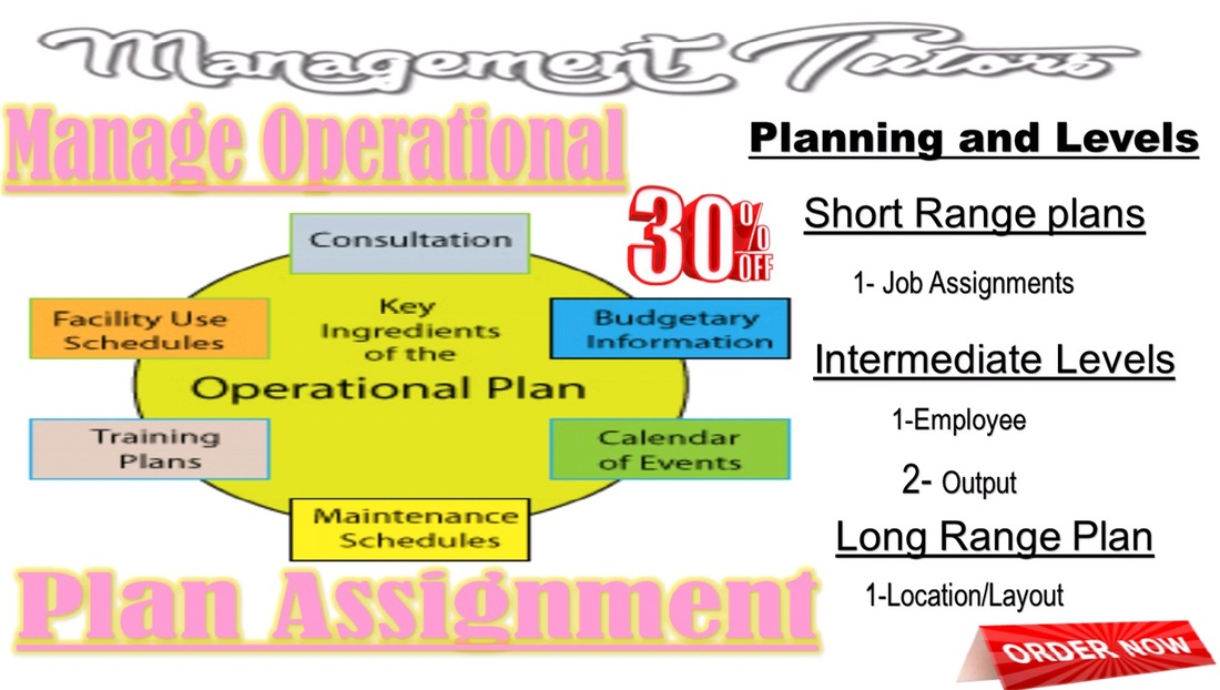 operation management process choice and layout planning essay Mg 1351 - principles of management 20 essay questions and operations management planning is the process used by managers to.